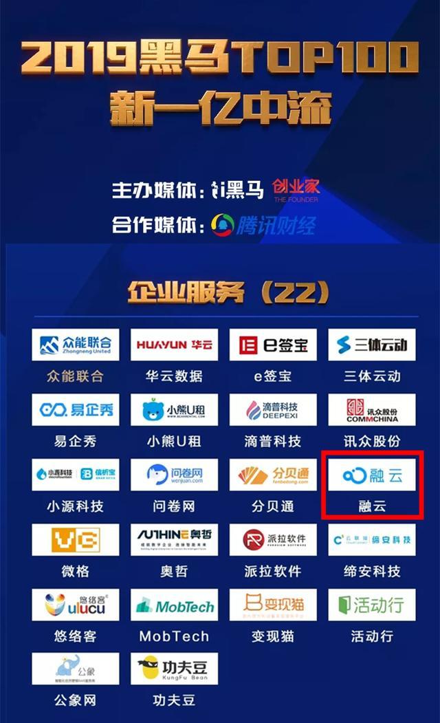 """融云入选""""2019年度黑马TOP100・新一亿中流""""企业榜单"""
