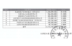"""天津雷沃重工王金玉又""""隐身""""股权交易""""绑架""""国投基金"""