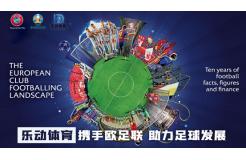 2020欧洲杯,不同行业的营销之道,有些什么可以借鉴