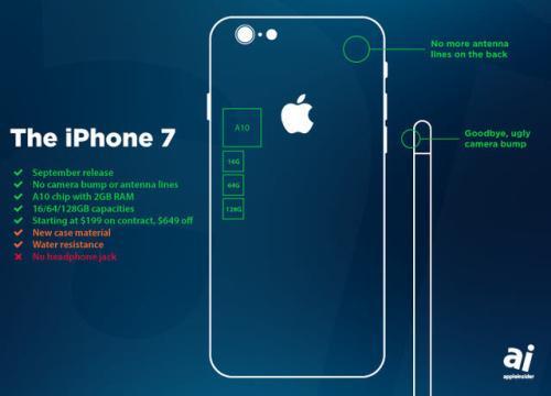 iPhone 到底需不需要防毒App?为什么?