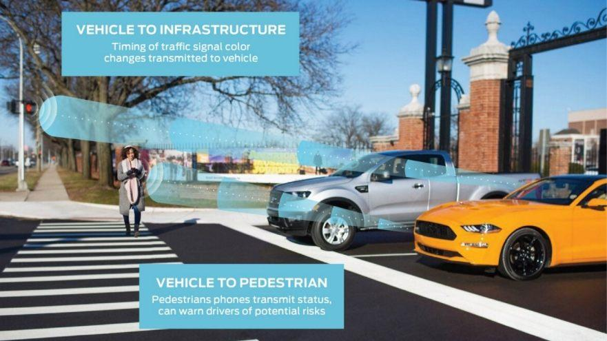 以下是C-V2X如何改变驾驶智能城市
