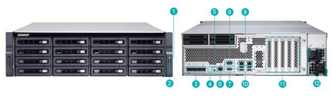 Qnap TDS-16489U双服务器评论