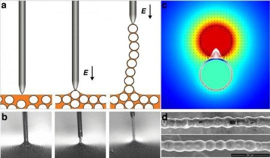 快速简单的方法来创建二维电子电路