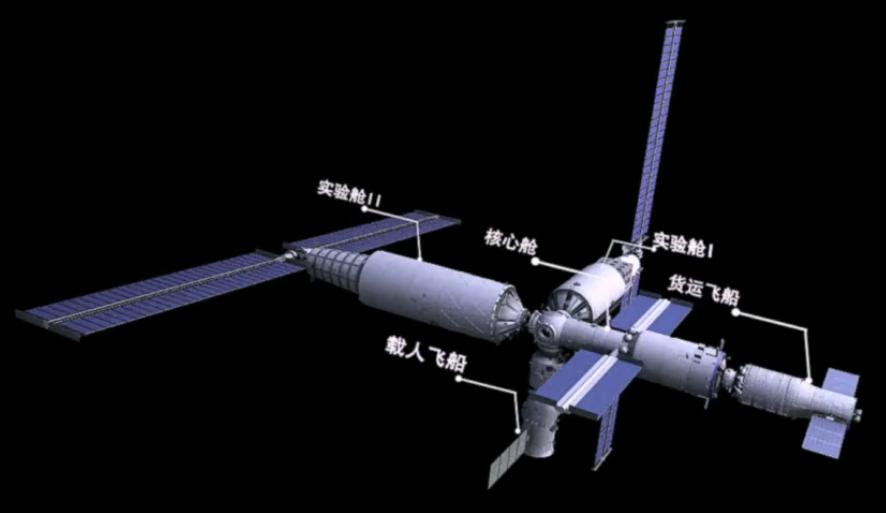 中国空间站任务将在2020年首飞!厉害了我的国
