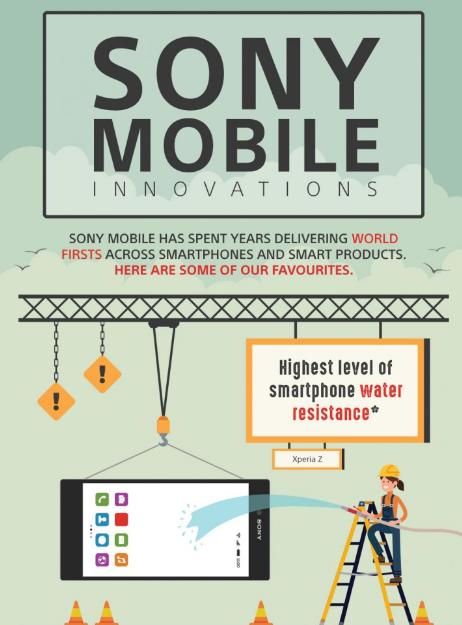 索尼移动部门:历史上多款创新产品世界第一