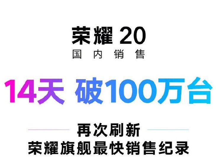 荣耀20再创销售奇迹!14天国内销售破100万